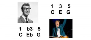 buddy holly, triads, paul mccartney