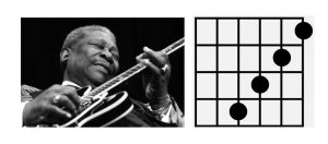 bb king, 7th chords